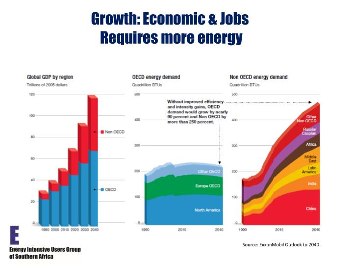Growth: Economic & Jobs