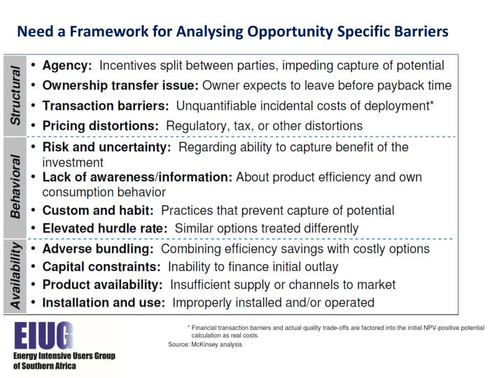 Need a Framework for Analysing Opportunity Specific Barriers
