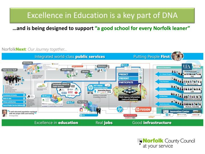 Excellence in Education is a key part of DNA