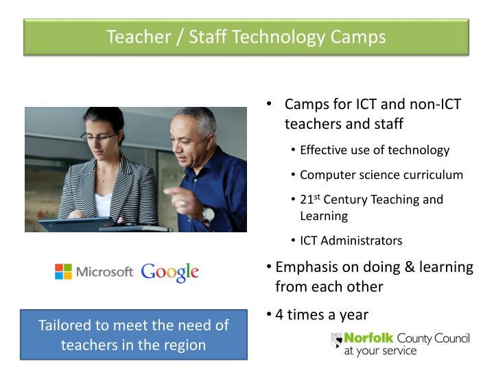 Teacher / Staff Technology Camps