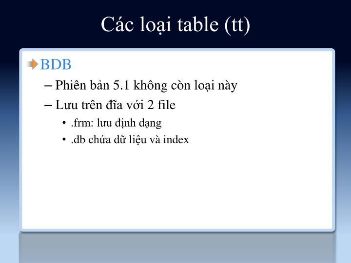 Các loại table (tt)