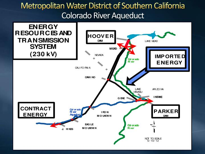 Metropolitan Water District of Southern California