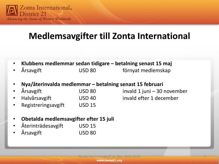 Medlemsavgifter till Zonta International