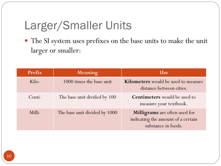 Larger/Smaller Units