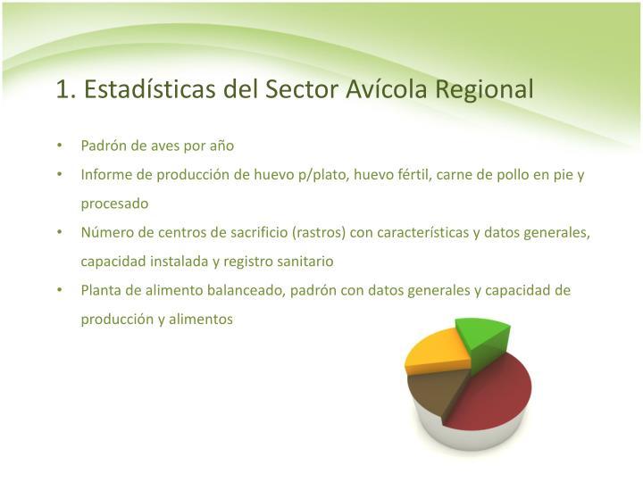 1. Estadísticas del Sector Avícola Regional
