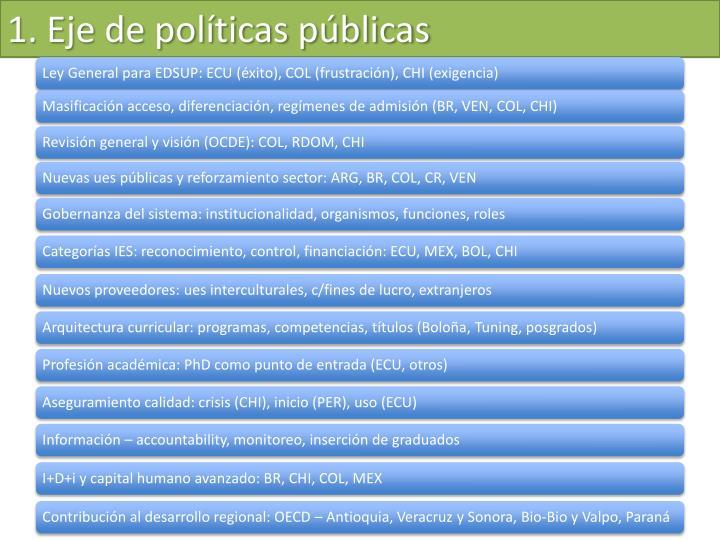 1. Eje de políticas públicas