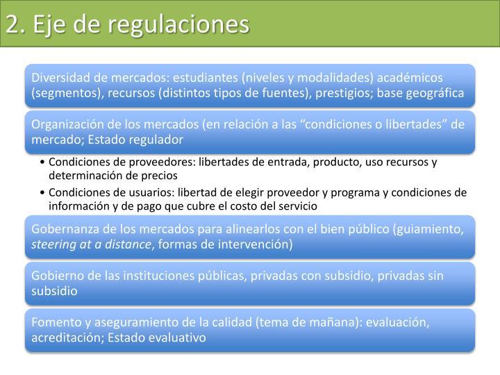 2. Eje de regulaciones