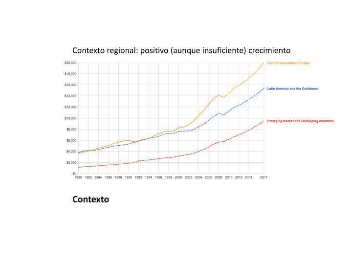 Contexto regional: positivo (aunque insuficiente) crecimiento