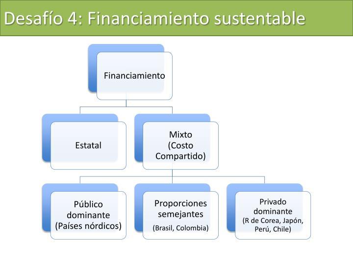Desafío 4: Financiamiento sustentable