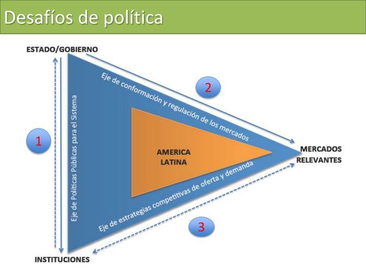 Desafíos de política