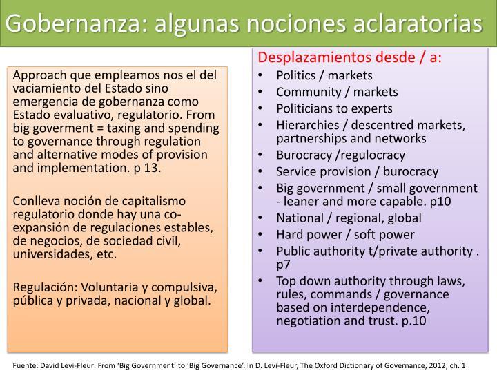 Gobernanza: algunas nociones aclaratorias