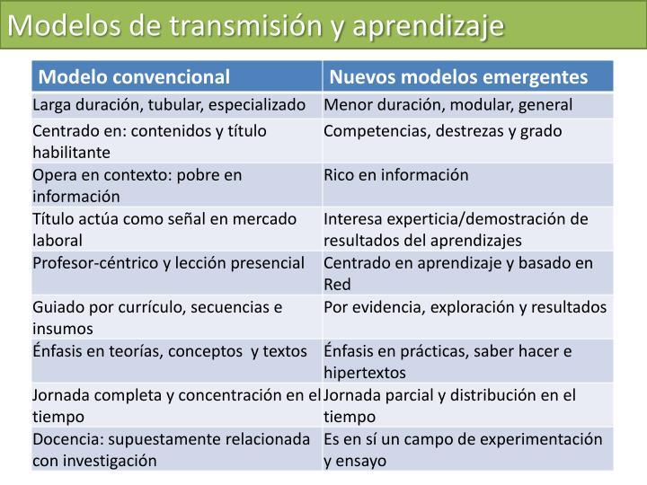 Modelos de transmisión y aprendizaje