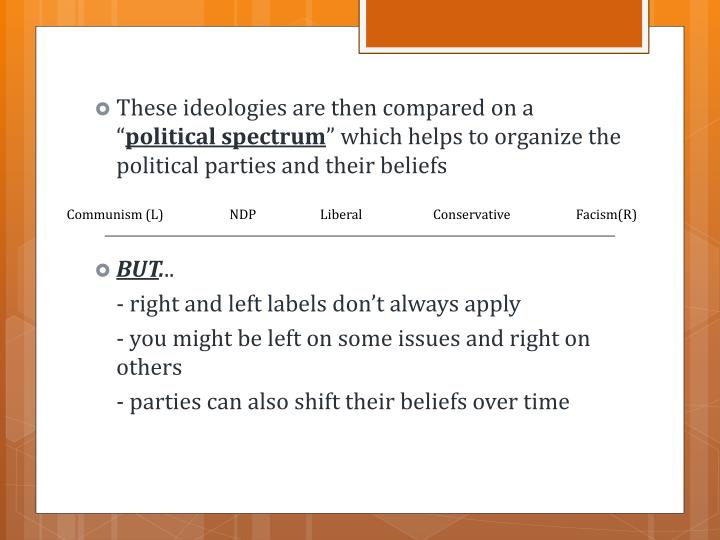"""These ideologies are then compared on a """""""