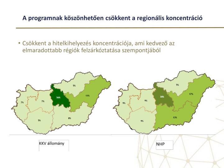 A programnak köszönhetően csökkent a regionális koncentráció