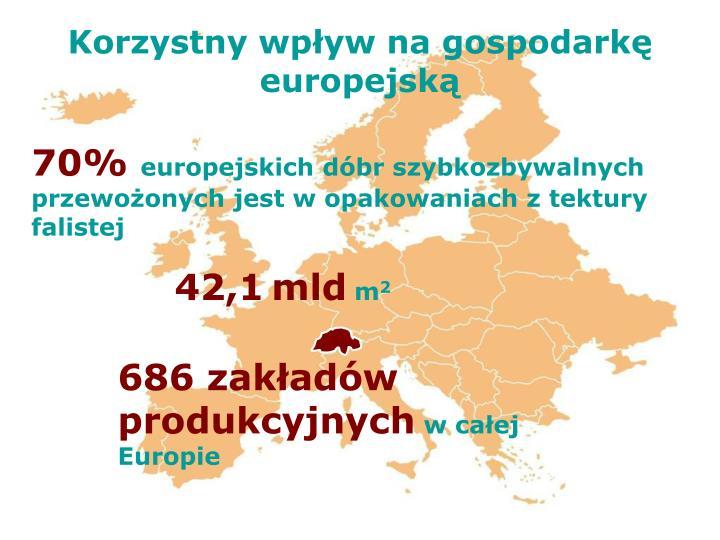 Korzystny wpływ na gospodarkę europejską