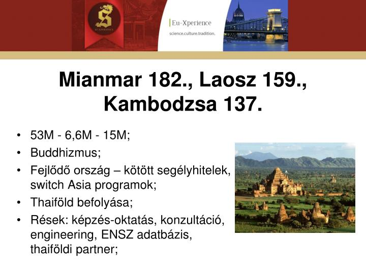 Mianmar 182., Laosz 159., Kambodzsa 137.