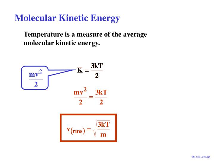 Molecular Kinetic Energy
