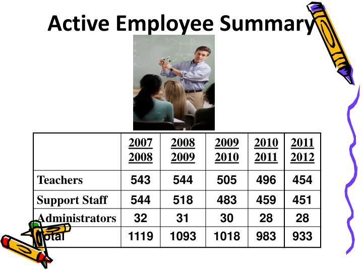 Active Employee Summary