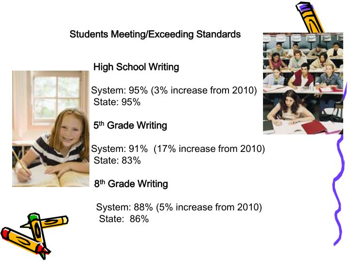 Students Meeting/Exceeding Standards
