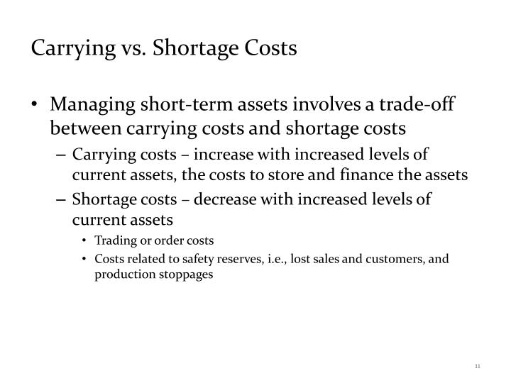 Carrying vs. Shortage Costs