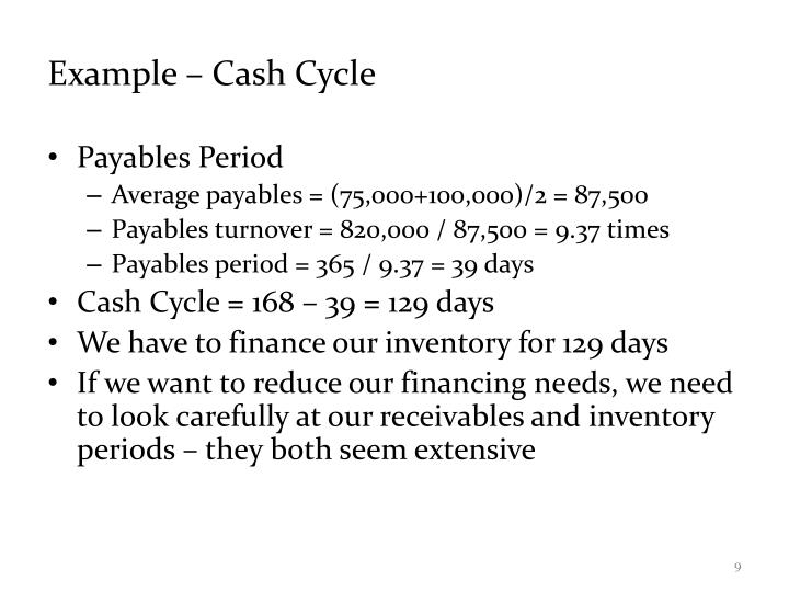 Example – Cash Cycle