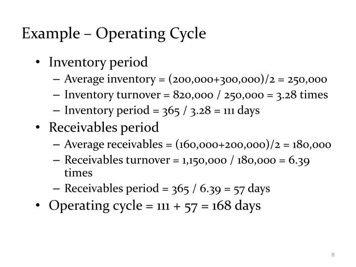 Example – Operating Cycle