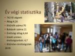 v v gi statisztika
