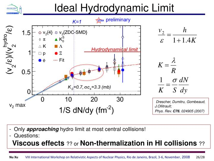 Ideal Hydrodynamic Limit