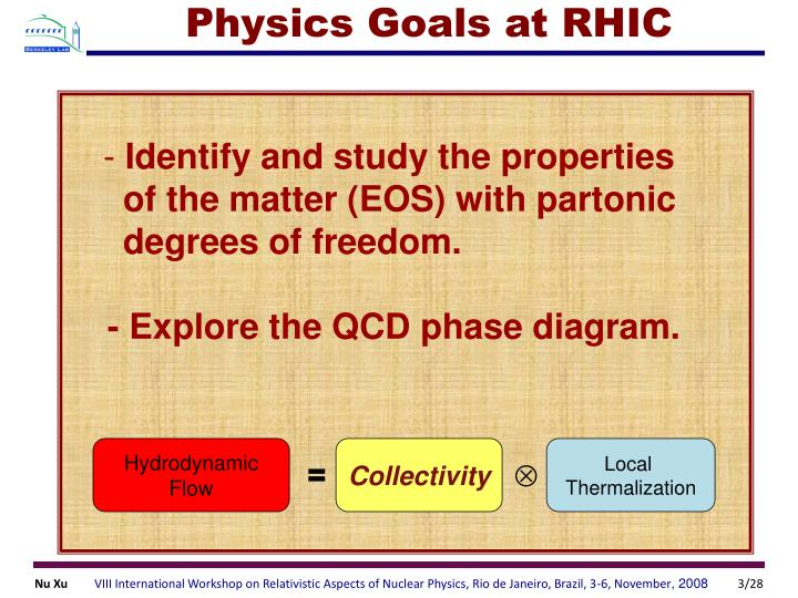 Physics goals at rhic