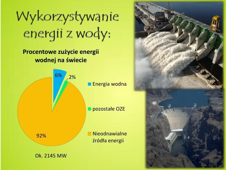 Wykorzystywanie energii z wody: