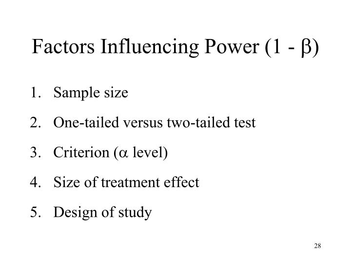 Factors Influencing Power (1 -