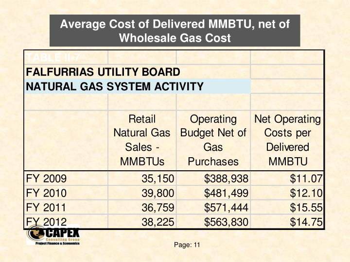 Average Cost of Delivered MMBTU, net of Wholesale Gas Cost