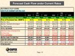 forecast cash flow under current rates