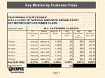 key metrics by customer class