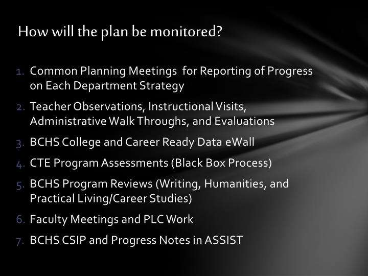 How will the plan be monitored?