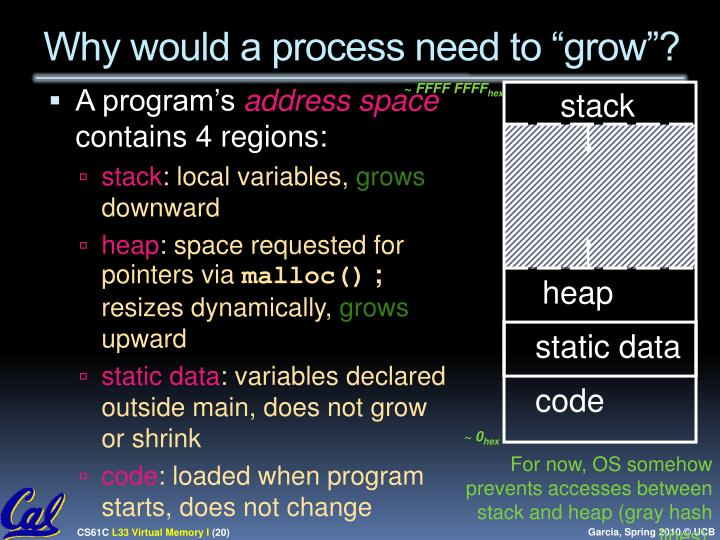 "Why would a process need to ""grow""?"