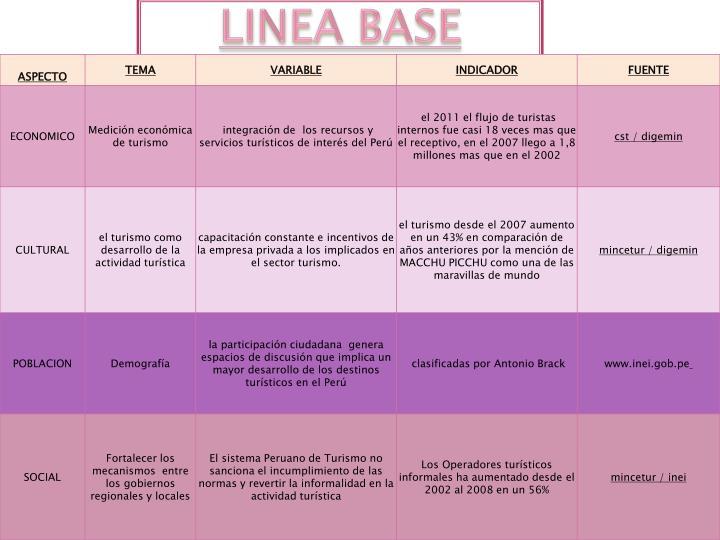 LINEA BASE