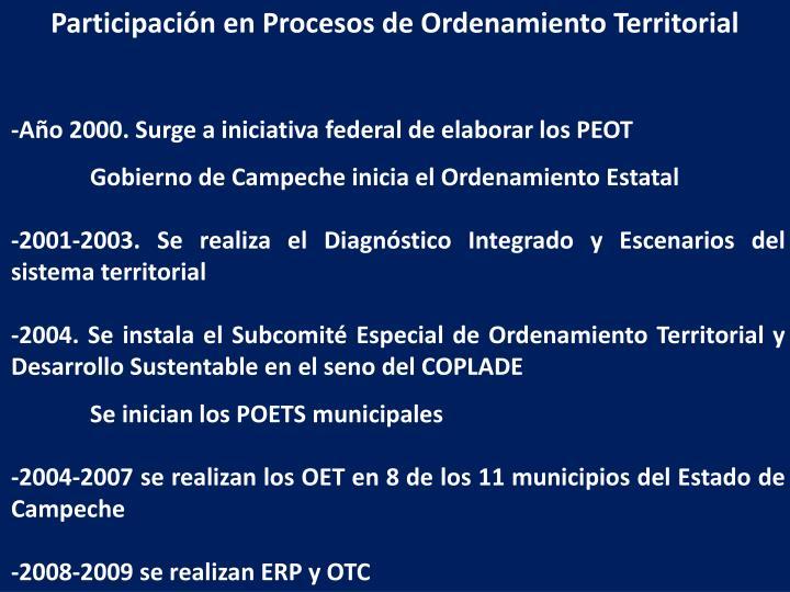 Participación en Procesos de Ordenamiento Territorial
