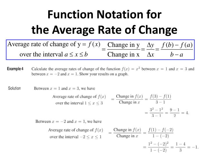 Function Notation for