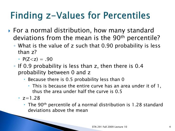Finding z-Values for Percentiles