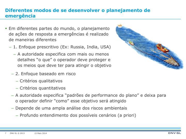 Diferentes modos de se desenvolver o planejamento de