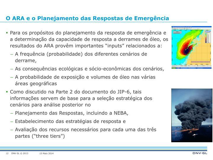 O ARA e o Planejamento das Respostas de Emergência