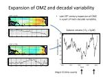 expansion of omz and decadal variability1