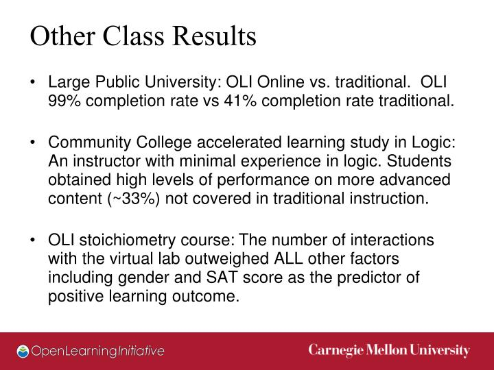 Other Class Results