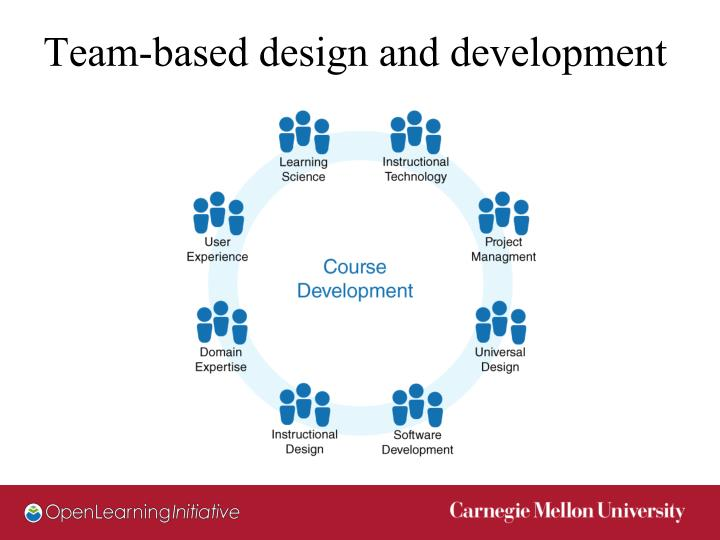 Team-based design and development
