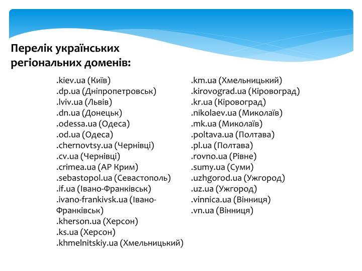 Перелік українських