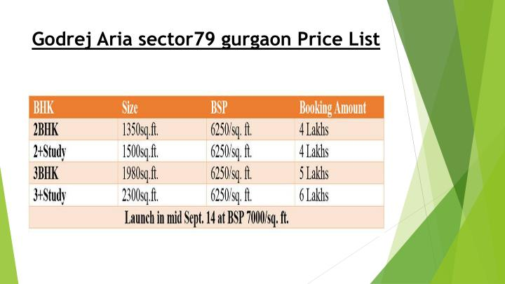 Godrej aria sector79 gurgaon price list