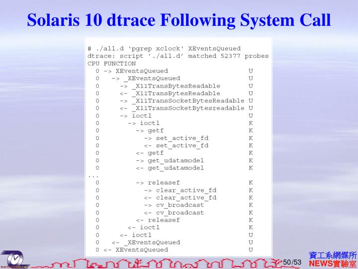 Solaris 10 dtrace Following System Call
