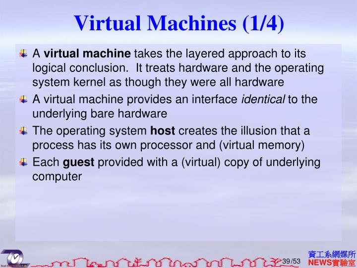 Virtual Machines (1/4)