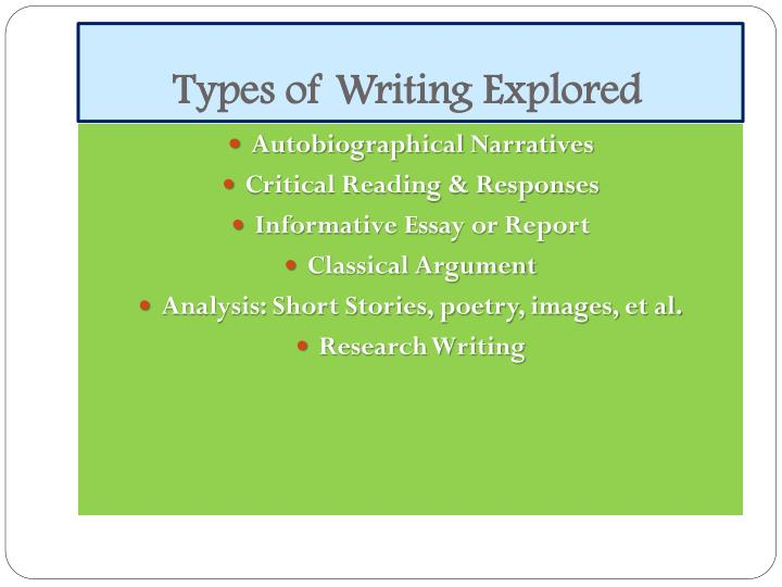Types of writing explored